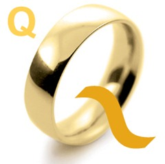 gold-ring-question-mark